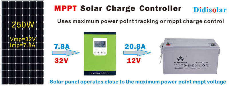mppt solar controller